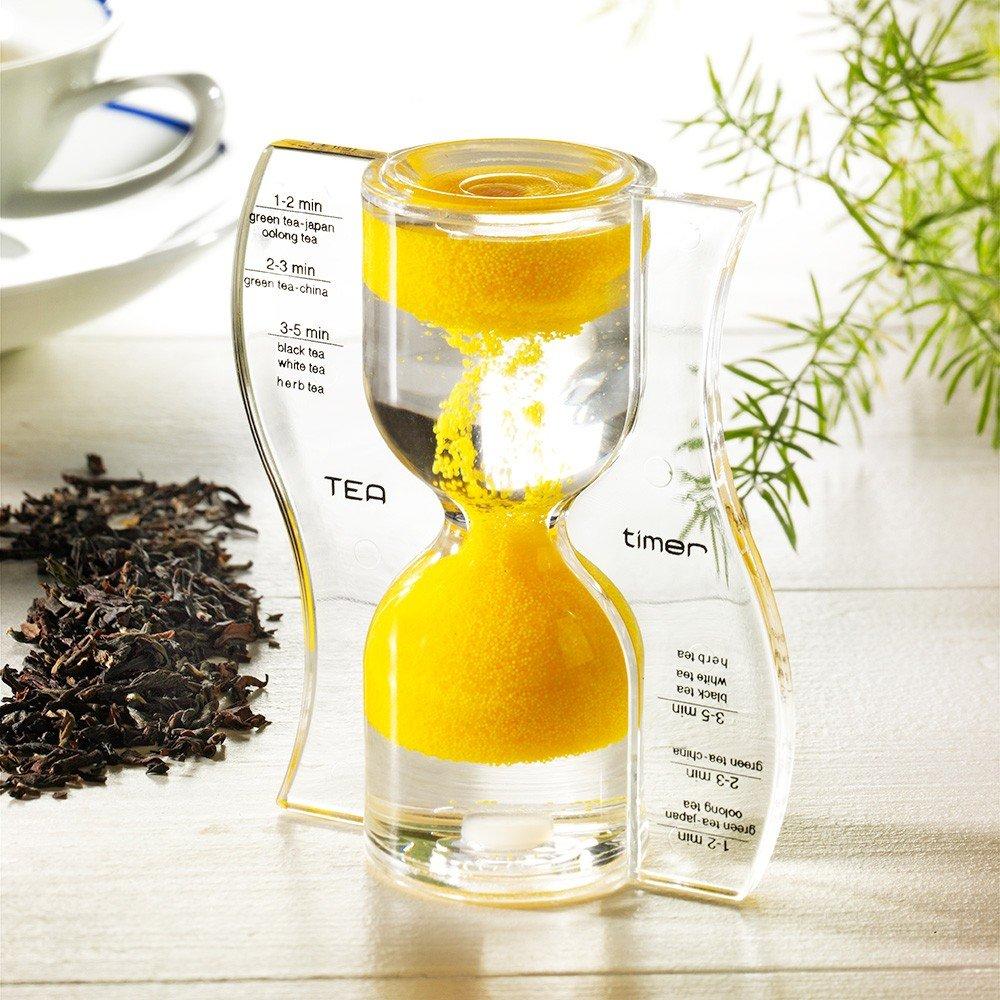 Tea Timer Paradox